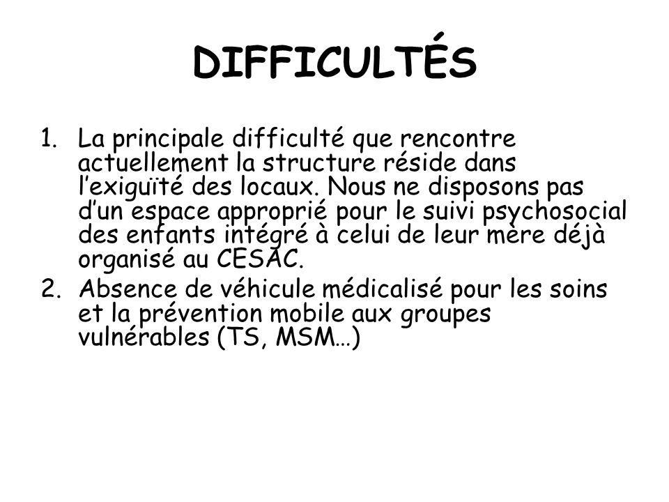 DIFFICULTÉS 1.La principale difficulté que rencontre actuellement la structure réside dans l'exiguïté des locaux.