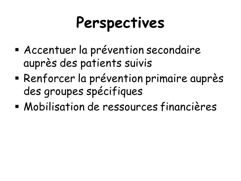 Perspectives  Accentuer la prévention secondaire auprès des patients suivis  Renforcer la prévention primaire auprès des groupes spécifiques  Mobilisation de ressources financières