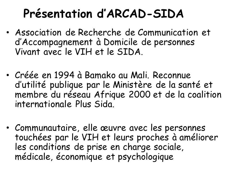 Présentation d'ARCAD-SIDA Association de Recherche de Communication et d'Accompagnement à Domicile de personnes Vivant avec le VIH et le SIDA.