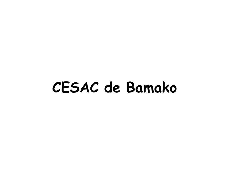 CESAC de Bamako