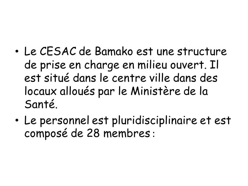 Le CESAC de Bamako est une structure de prise en charge en milieu ouvert.