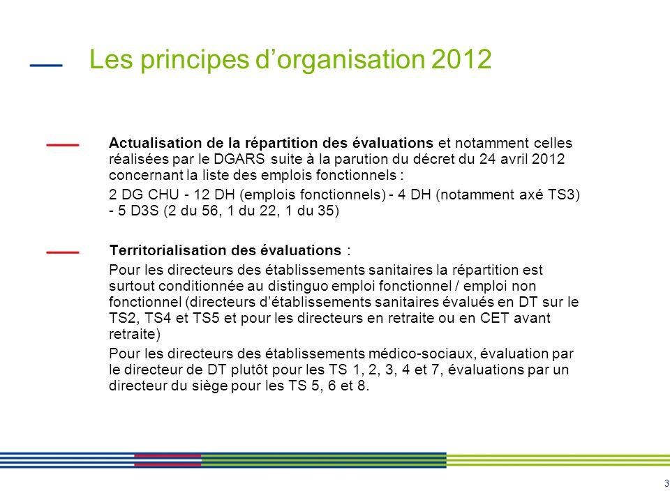 4 Organisation régionale 2012 (DH et D3S) Les évaluateurs 2012 DGARS, 2 directeurs du siège (H.