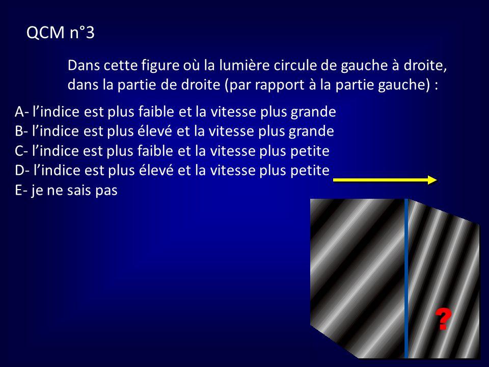 QCM n°4 Lorsque la lumière traverse un matériau d'indices hétérogènes 1- il y a toujours diffusion avec perte du stigmatisme 2- la trajectoire de la lumière se déduit toujours de l'indice moyen 3- il y a diffusion si la taille caractéristique des structures est plus grande que la longueur d'onde 4- il y a diffusion si la taille caractéristique des structures est plus petite que la longueur d'onde 5- je ne sais pas