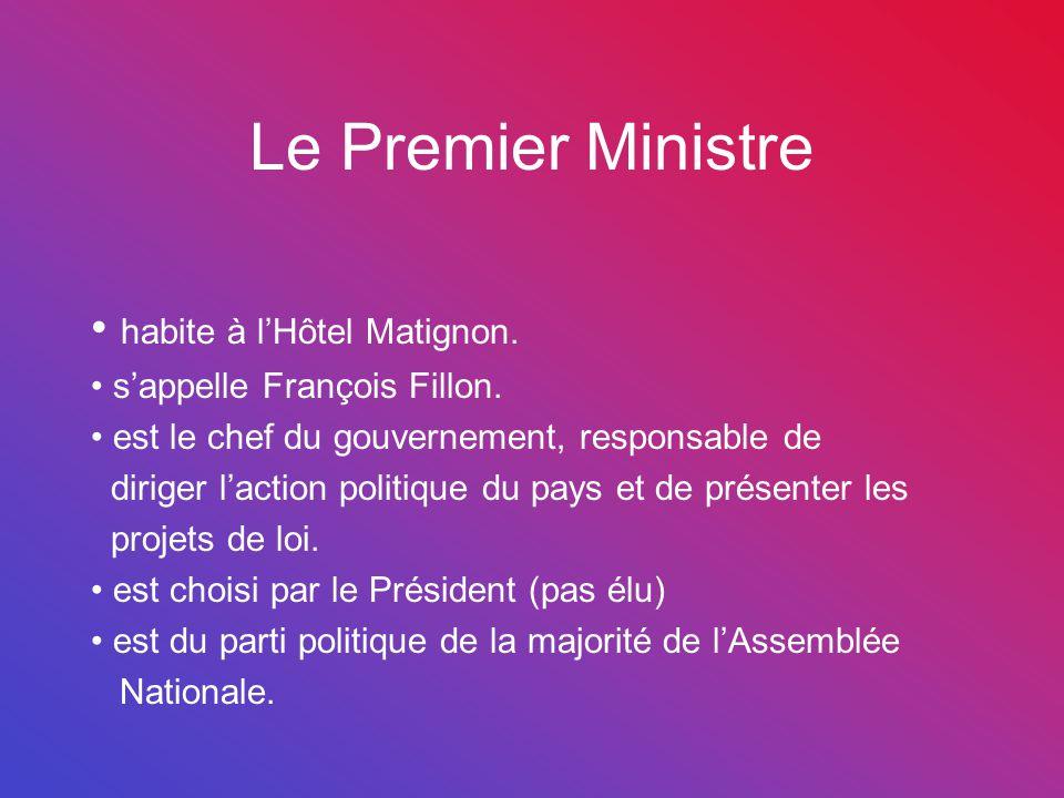 Le Premier Ministre habite à l'Hôtel Matignon. s'appelle François Fillon. est le chef du gouvernement, responsable de diriger l'action politique du pa