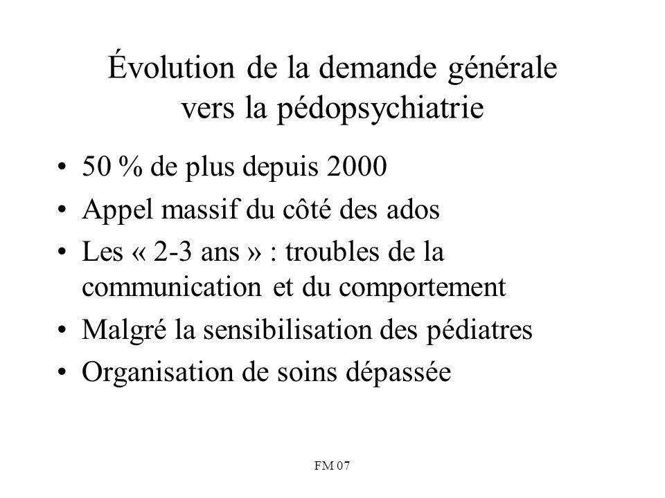 FM 07 Évolution de la demande générale vers la pédopsychiatrie 50 % de plus depuis 2000 Appel massif du côté des ados Les « 2-3 ans » : troubles de la