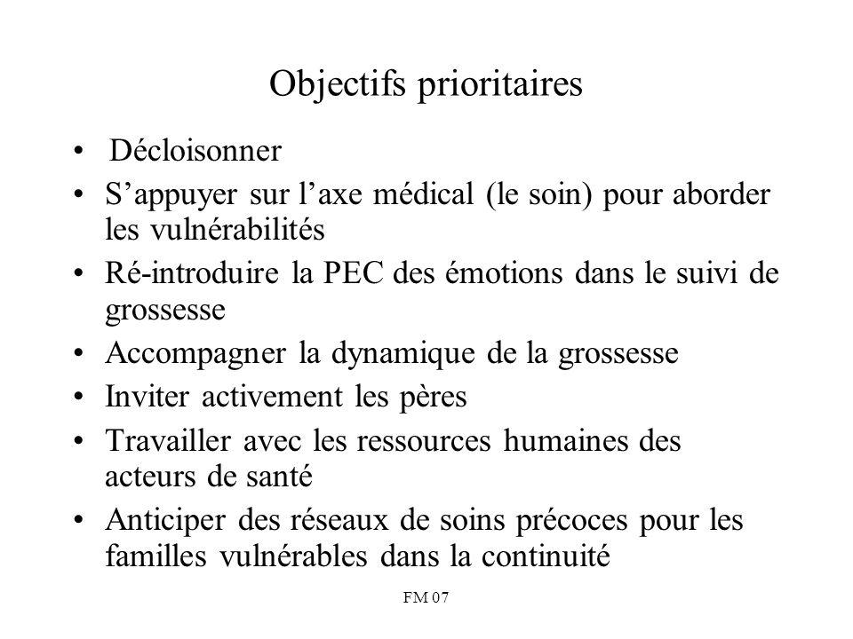 FM 07 Objectifs prioritaires Décloisonner S'appuyer sur l'axe médical (le soin) pour aborder les vulnérabilités Ré-introduire la PEC des émotions dans