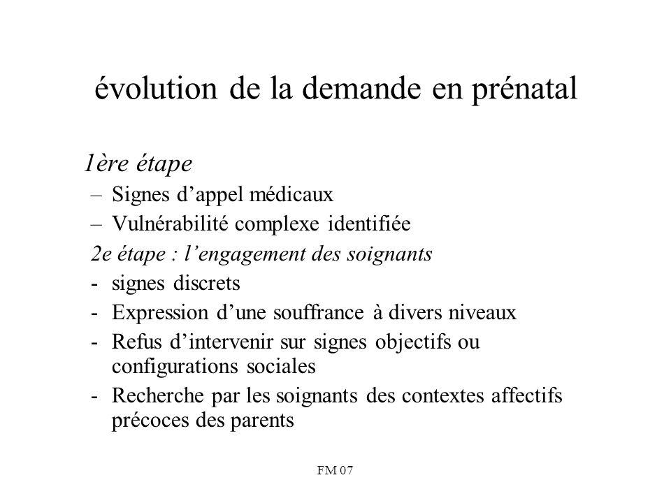 FM 07 évolution de la demande en prénatal 1ère étape –Signes d'appel médicaux –Vulnérabilité complexe identifiée 2e étape : l'engagement des soignants