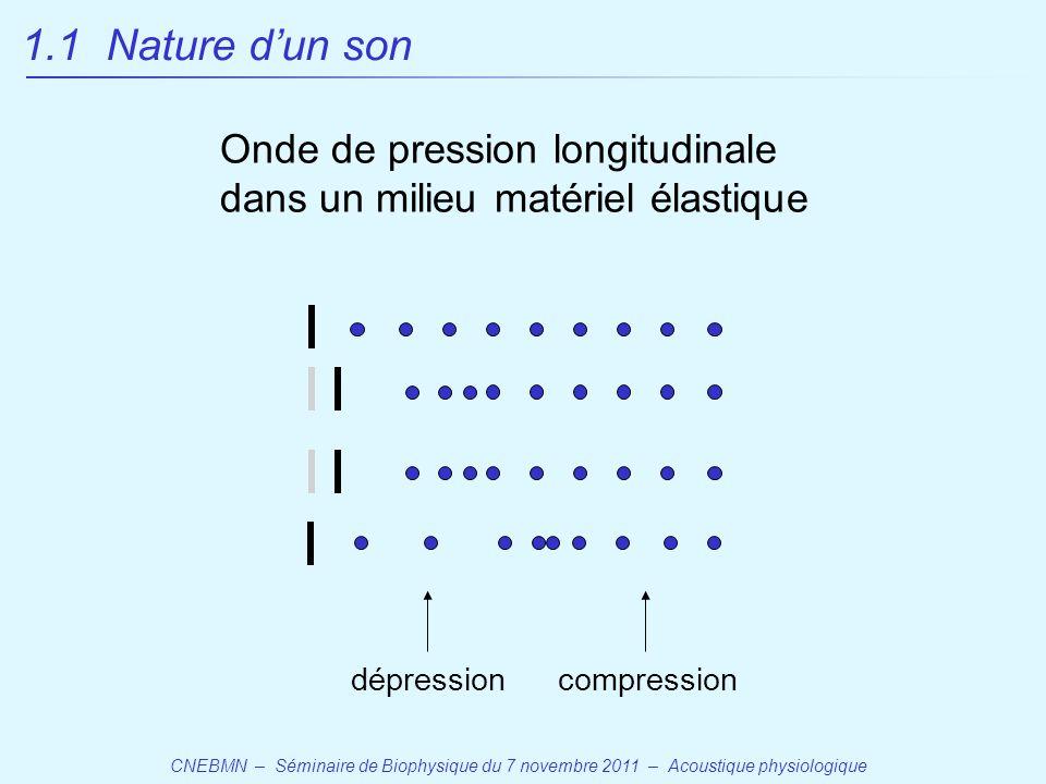 CNEBMN – Séminaire de Biophysique du 7 novembre 2011 – Acoustique physiologique Onde de pression longitudinale dans un milieu matériel élastique 1.1 Nature d'un son compressiondépression
