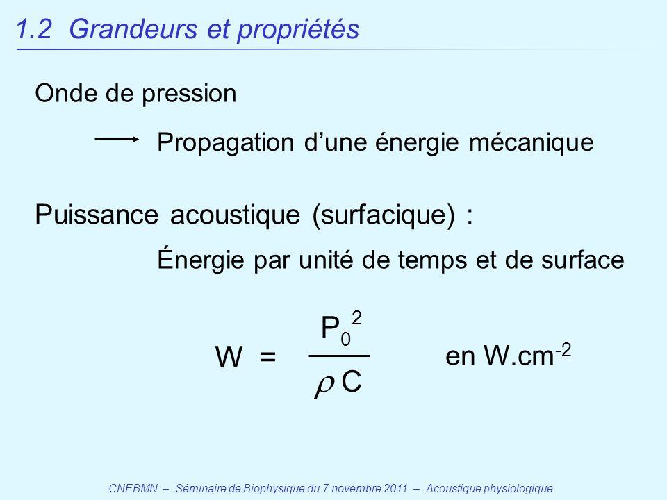 CNEBMN – Séminaire de Biophysique du 7 novembre 2011 – Acoustique physiologique Énergie par unité de temps et de surface Puissance acoustique (surfacique) : en W.cm -2 W = P02P02  C 1.2 Grandeurs et propriétés Propagation d'une énergie mécanique Onde de pression