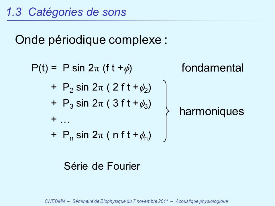 CNEBMN – Séminaire de Biophysique du 7 novembre 2011 – Acoustique physiologique Onde périodique complexe : P(t) = P sin 2  (f t +  ) + P 2 sin 2  ( 2 f t +  2 ) + P 3 sin 2  ( 3 f t +  3 ) + P n sin 2  ( n f t +  n ) + … fondamental harmoniques Série de Fourier 1.3 Catégories de sons