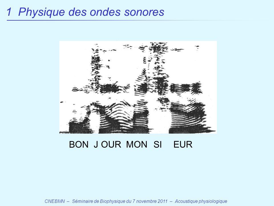 CNEBMN – Séminaire de Biophysique du 7 novembre 2011 – Acoustique physiologique BON JOURMON SI EUR 1 Physique des ondes sonores