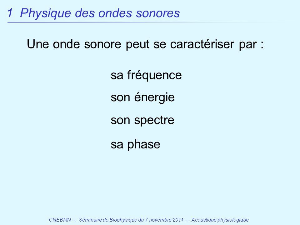 CNEBMN – Séminaire de Biophysique du 7 novembre 2011 – Acoustique physiologique Une onde sonore peut se caractériser par : sa fréquence son énergie son spectre sa phase 1 Physique des ondes sonores