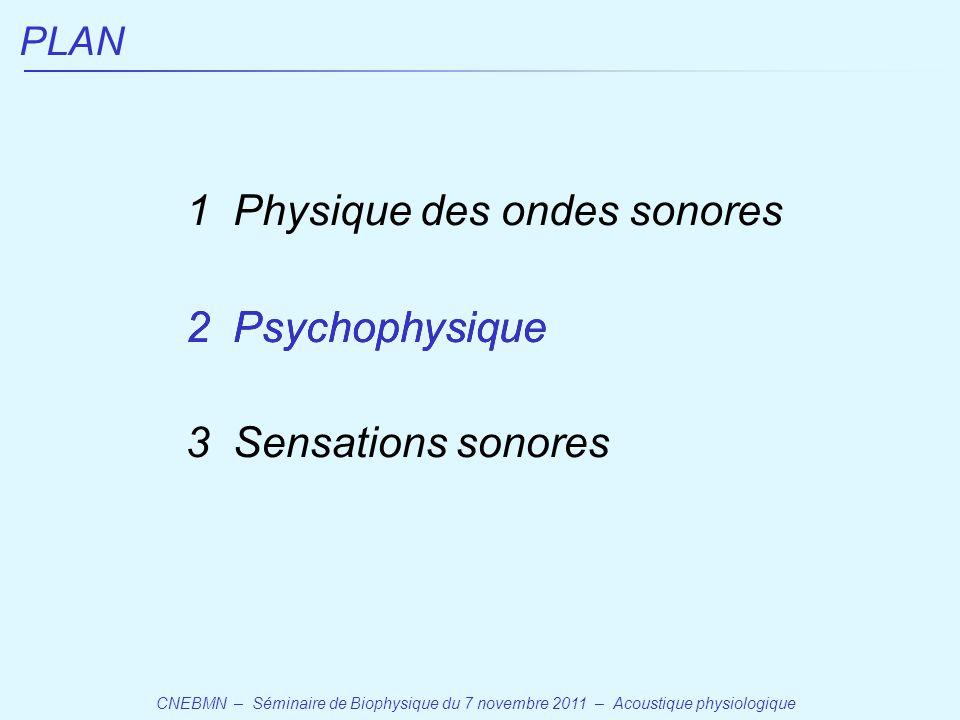 CNEBMN – Séminaire de Biophysique du 7 novembre 2011 – Acoustique physiologique PLAN 1 Physique des ondes sonores 2 Psychophysique 3 Sensations sonores 2 Psychophysique