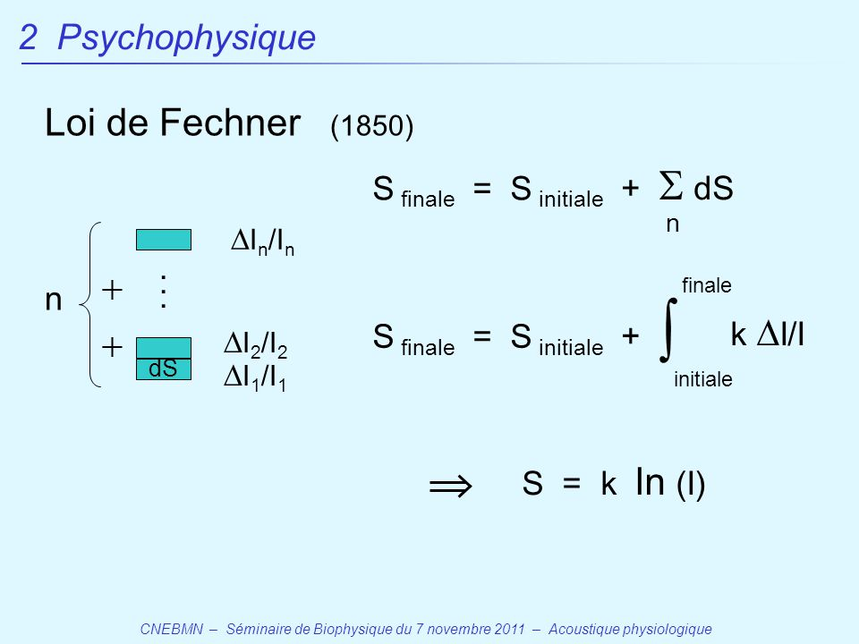 CNEBMN – Séminaire de Biophysique du 7 novembre 2011 – Acoustique physiologique  I 1 /I 1  I n /I n   I 2 /I 2...