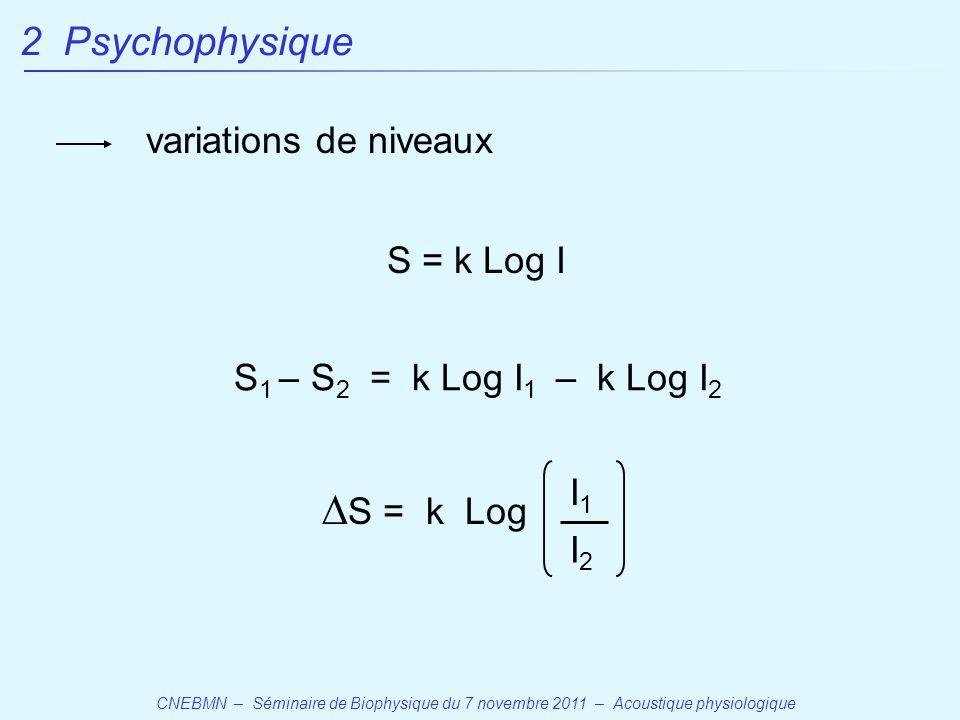 CNEBMN – Séminaire de Biophysique du 7 novembre 2011 – Acoustique physiologique S = k Log I S 1 – S 2 = k Log I 1 – k Log I 2  S = k Log I1I1 I2I2 2 Psychophysique variations de niveaux