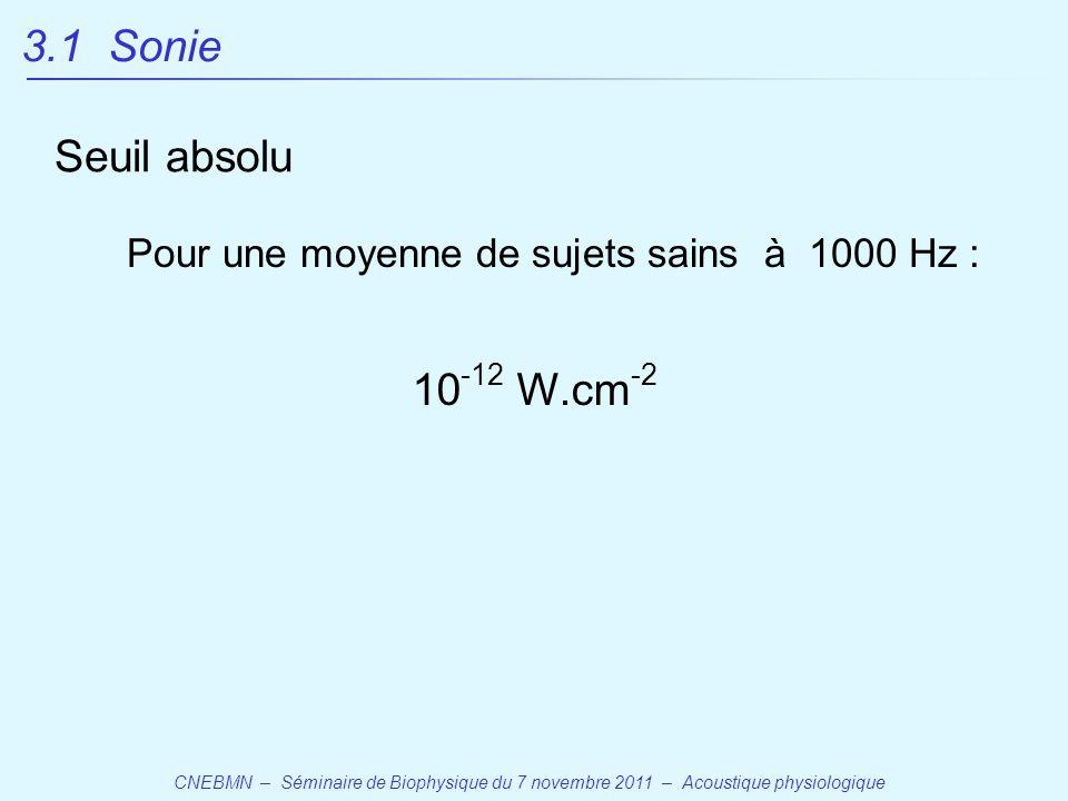 CNEBMN – Séminaire de Biophysique du 7 novembre 2011 – Acoustique physiologique Pour une moyenne de sujets sainsà 1000 Hz : 10 -12 W.cm -2 3.1 Sonie Seuil absolu