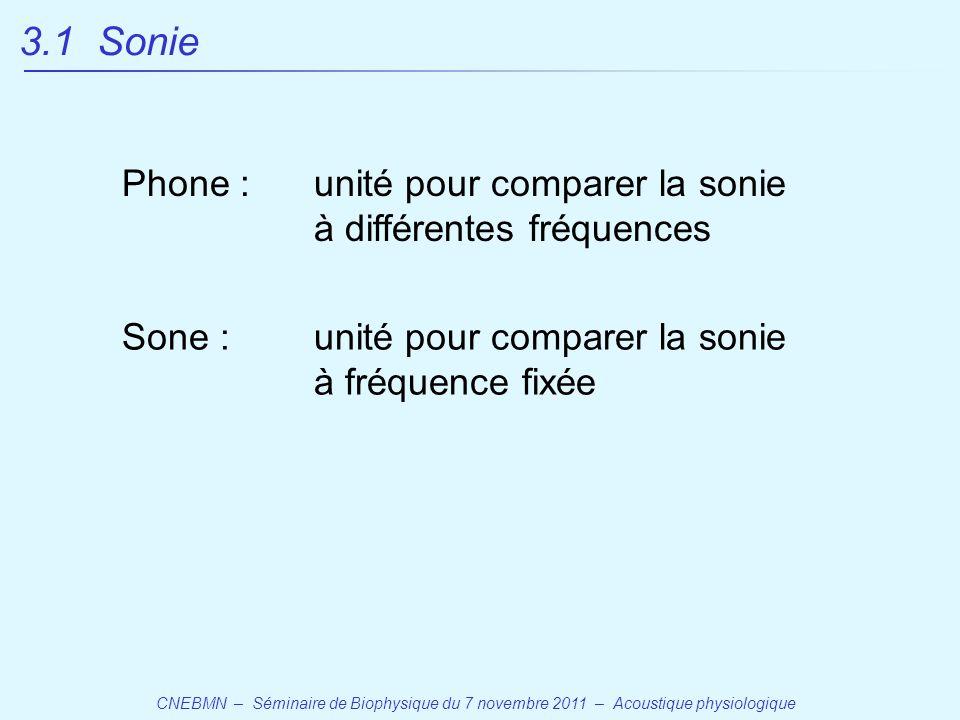 CNEBMN – Séminaire de Biophysique du 7 novembre 2011 – Acoustique physiologique Phone : unité pour comparer la sonie à différentes fréquences Sone : unité pour comparer la sonie à fréquence fixée 3.1 Sonie