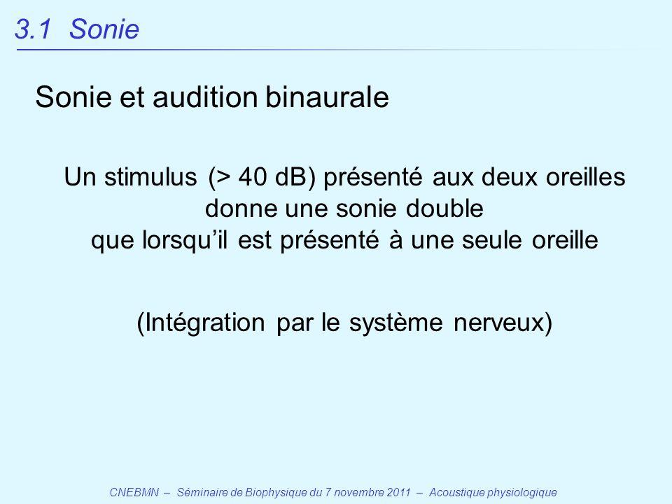 CNEBMN – Séminaire de Biophysique du 7 novembre 2011 – Acoustique physiologique Un stimulus (> 40 dB) présenté aux deux oreilles donne une sonie double que lorsqu'il est présenté à une seule oreille Sonie et audition binaurale (Intégration par le système nerveux) 3.1 Sonie