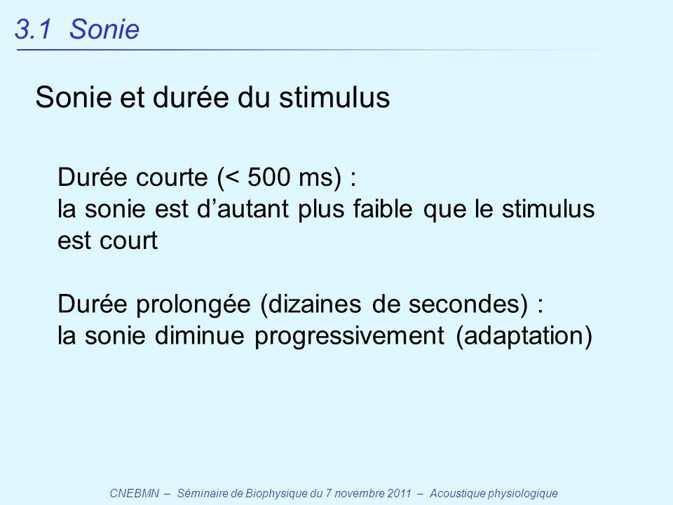 CNEBMN – Séminaire de Biophysique du 7 novembre 2011 – Acoustique physiologique Durée courte (< 500 ms) : la sonie est d'autant plus faible que le stimulus est court Sonie et durée du stimulus Durée prolongée (dizaines de secondes) : la sonie diminue progressivement (adaptation) 3.1 Sonie
