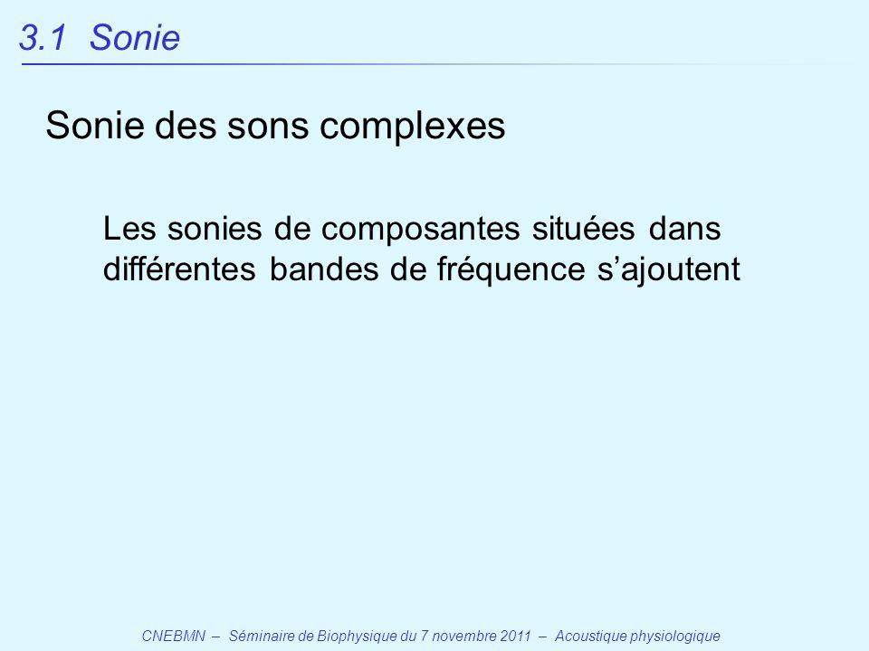 CNEBMN – Séminaire de Biophysique du 7 novembre 2011 – Acoustique physiologique Sonie des sons complexes Les sonies de composantes situées dans différentes bandes de fréquence s'ajoutent 3.1 Sonie