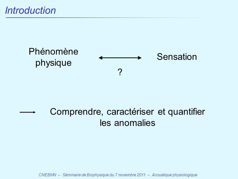 CNEBMN – Séminaire de Biophysique du 7 novembre 2011 – Acoustique physiologique Introduction Phénomène physique Sensation .