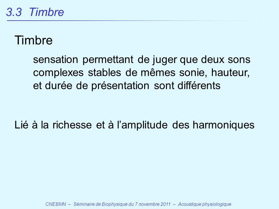 CNEBMN – Séminaire de Biophysique du 7 novembre 2011 – Acoustique physiologique Timbre Lié à la richesse et à l'amplitude des harmoniques 3.3 Timbre sensation permettant de juger que deux sons complexes stables de mêmes sonie, hauteur, et durée de présentation sont différents