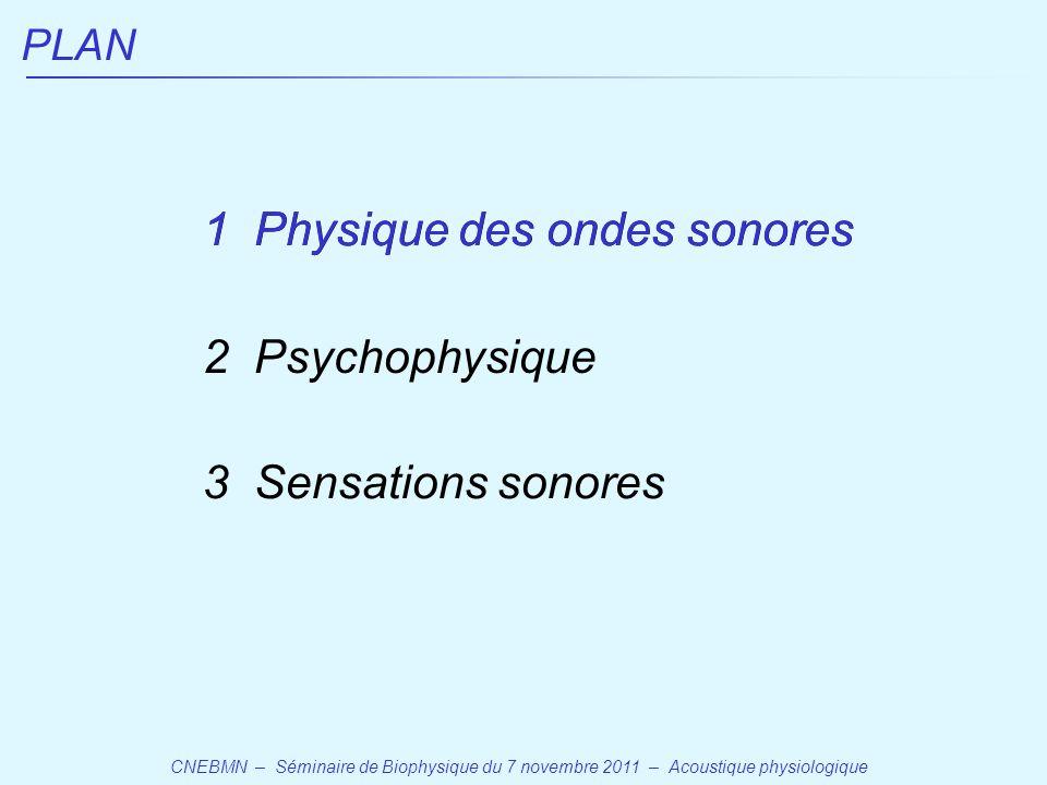 CNEBMN – Séminaire de Biophysique du 7 novembre 2011 – Acoustique physiologique PLAN 1 Physique des ondes sonores 2 Psychophysique 3 Sensations sonores 1 Physique des ondes sonores
