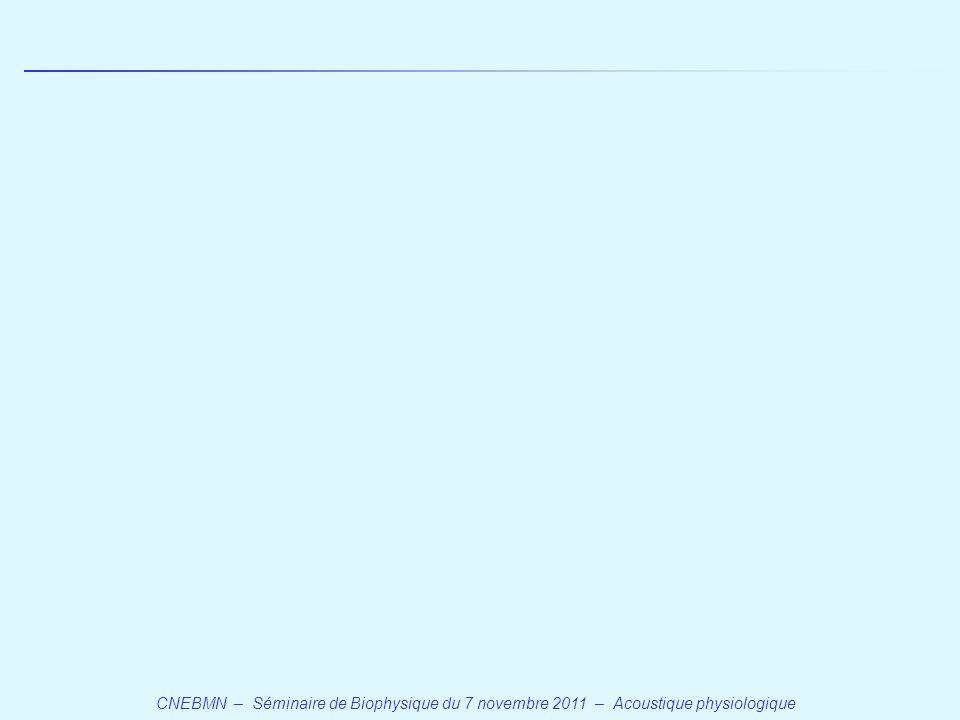CNEBMN – Séminaire de Biophysique du 7 novembre 2011 – Acoustique physiologique