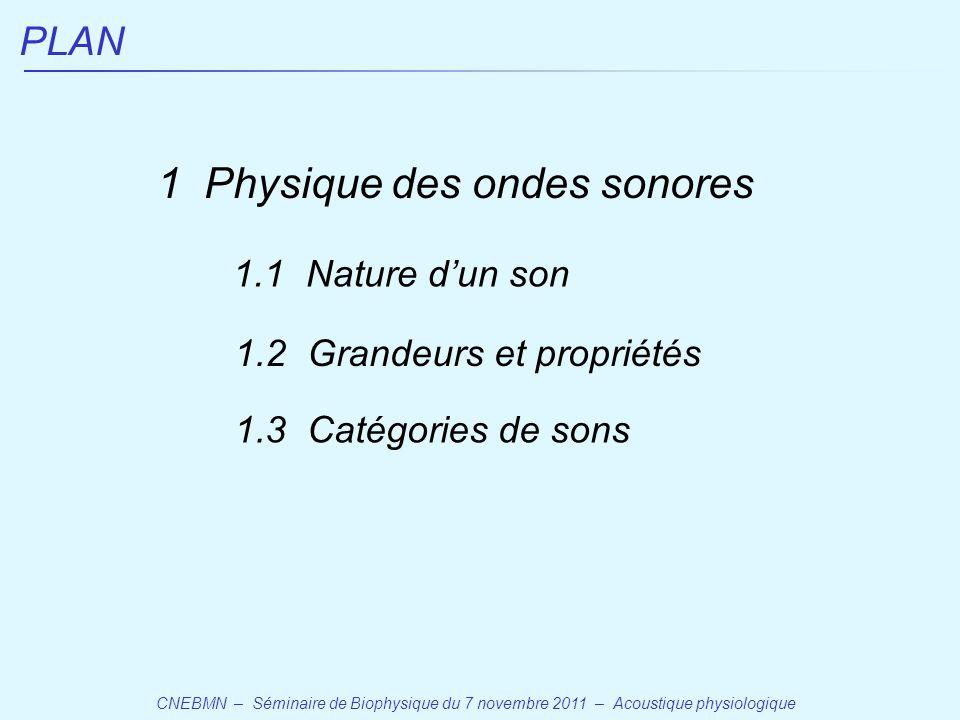 CNEBMN – Séminaire de Biophysique du 7 novembre 2011 – Acoustique physiologique 1 Physique des ondes sonores 1.1 Nature d'un son 1.2 Grandeurs et propriétés 1.3 Catégories de sons PLAN