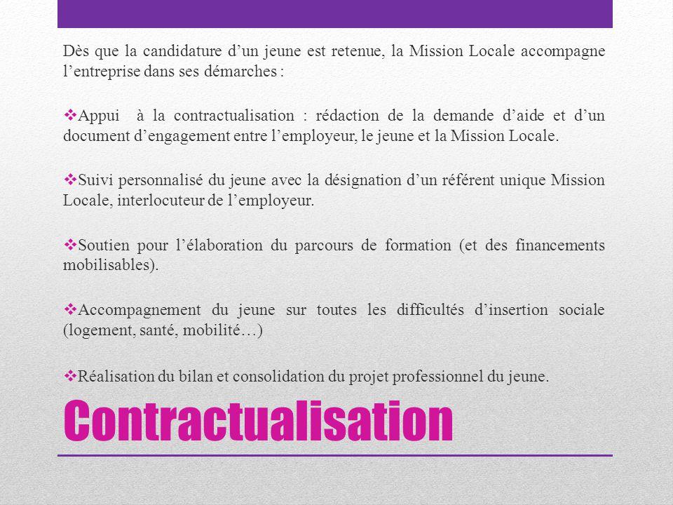 Contractualisation Dès que la candidature d'un jeune est retenue, la Mission Locale accompagne l'entreprise dans ses démarches :  Appui à la contract