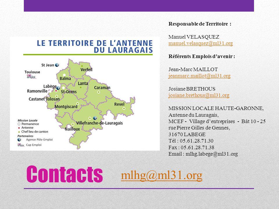 Contacts Responsable de Territoire : Manuel VELASQUEZ manuel.velasquez@ml31.org Référents Emplois d'avenir : Jean-Marc MAILLOT jeanmarc.maillot@ml31.o