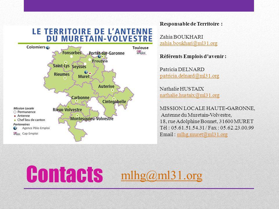 Contacts Responsable de Territoire : Zahia BOUKHARI zahia.boukhari@ml31.org Référents Emplois d'avenir : Patricia DELNARD patricia.delnard@ml31.org Na