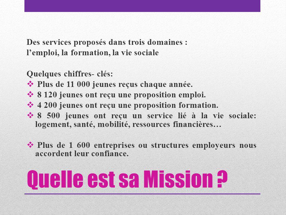 Quelle est sa Mission ? Des services proposés dans trois domaines : l'emploi, la formation, la vie sociale Quelques chiffres- clés:  Plus de 11 000 j