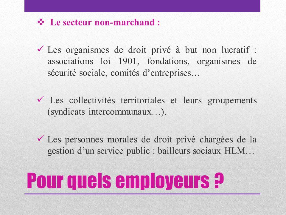 Pour quels employeurs ?  Le secteur non-marchand : Les organismes de droit privé à but non lucratif : associations loi 1901, fondations, organismes d