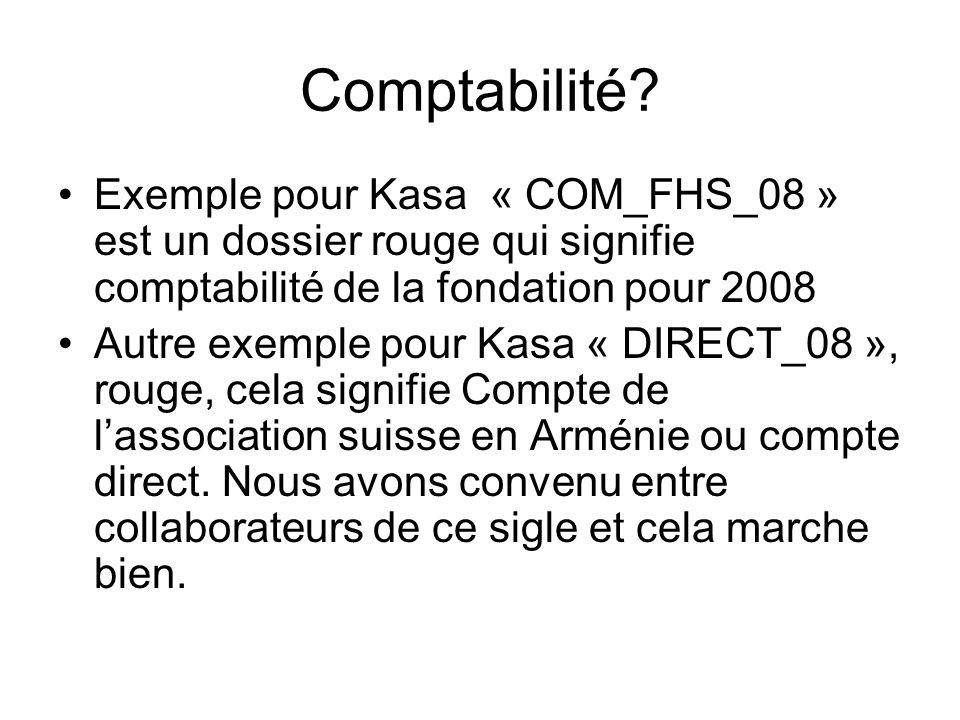 Comptabilité? Exemple pour Kasa « COM_FHS_08 » est un dossier rouge qui signifie comptabilité de la fondation pour 2008 Autre exemple pour Kasa « DIRE