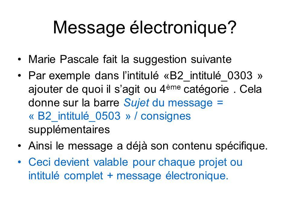 Message électronique.