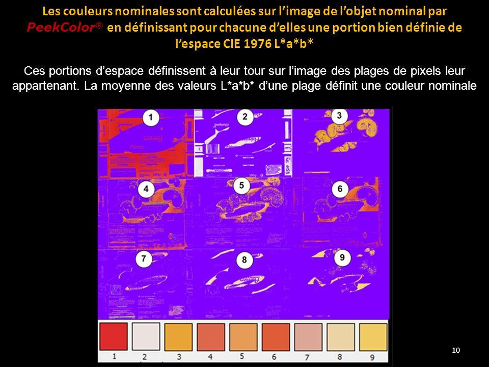 10 Les couleurs nominales sont calculées sur l'image de l'objet nominal par PeekColor ® en définissant pour chacune d'elles une portion bien définie d