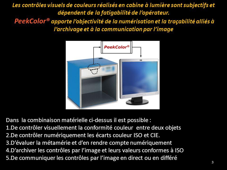 3 Les contrôles visuels de couleurs réalisés en cabine à lumière sont subjectifs et dépendent de la fatigabilité de l'opérateur. PeekColor® apporte l'