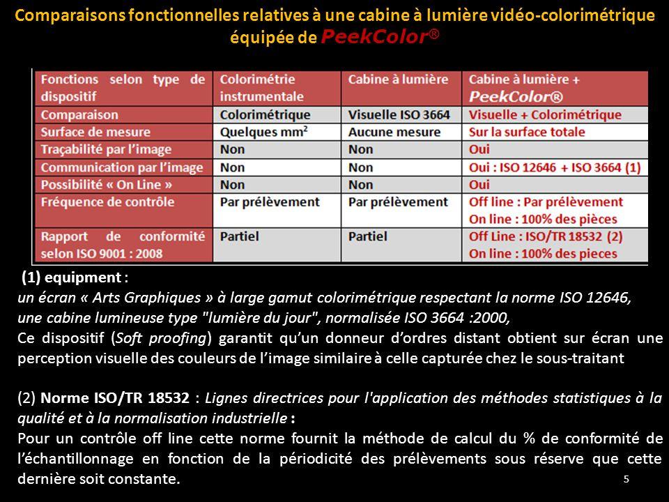 5 (1) equipment : un écran « Arts Graphiques » à large gamut colorimétrique respectant la norme ISO 12646, une cabine lumineuse type
