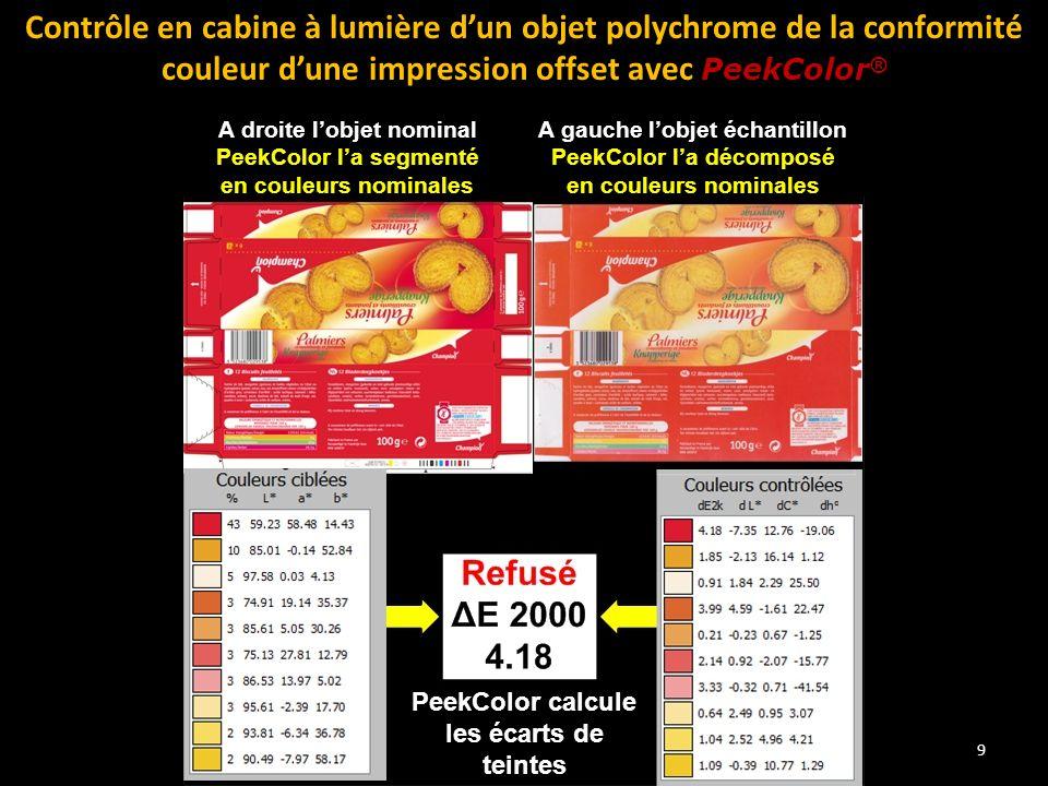9 Contrôle en cabine à lumière d'un objet polychrome de la conformité couleur d'une impression offset avec PeekColor ® A droite l'objet nominal PeekCo