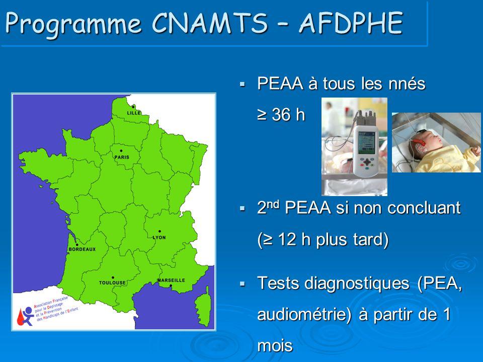 Programme CNAMTS – AFDPHE  PEAA à tous les nnés ≥ 36 h  2 nd PEAA si non concluant (≥ 12 h plus tard)  Tests diagnostiques (PEA, audiométrie) à par