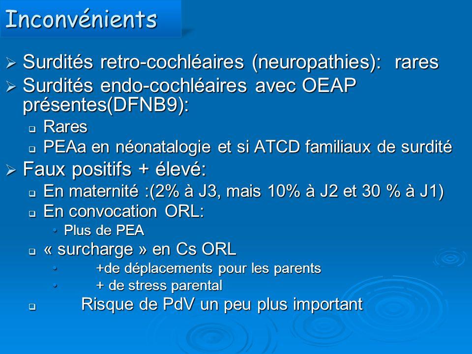 InconvénientsInconvénients  Surdités retro-cochléaires (neuropathies): rares  Surdités endo-cochléaires avec OEAP présentes(DFNB9):  Rares  PEAa e