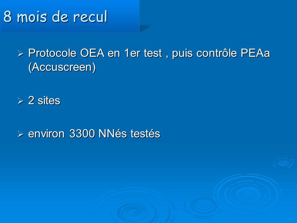 8 mois de recul  Protocole OEA en 1er test, puis contrôle PEAa (Accuscreen)  2 sites  environ 3300 NNés testés