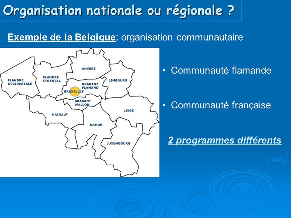 Organisation nationale ou régionale ? Exemple de la Belgique: organisation communautaire Communauté flamande Communauté française 2 programmes différe