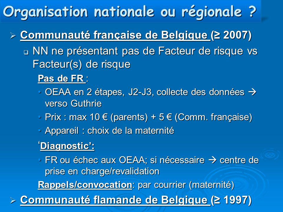 Organisation nationale ou régionale ?  Communauté française de Belgique (≥ 2007)  NN ne présentant pas de Facteur de risque vs Facteur(s) de risque