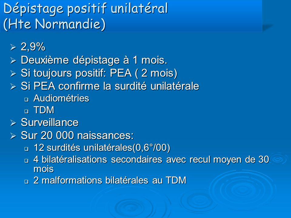 Dépistage positif unilatéral (Hte Normandie)  2,9%  Deuxième dépistage à 1 mois.  Si toujours positif: PEA ( 2 mois)  Si PEA confirme la surdité u