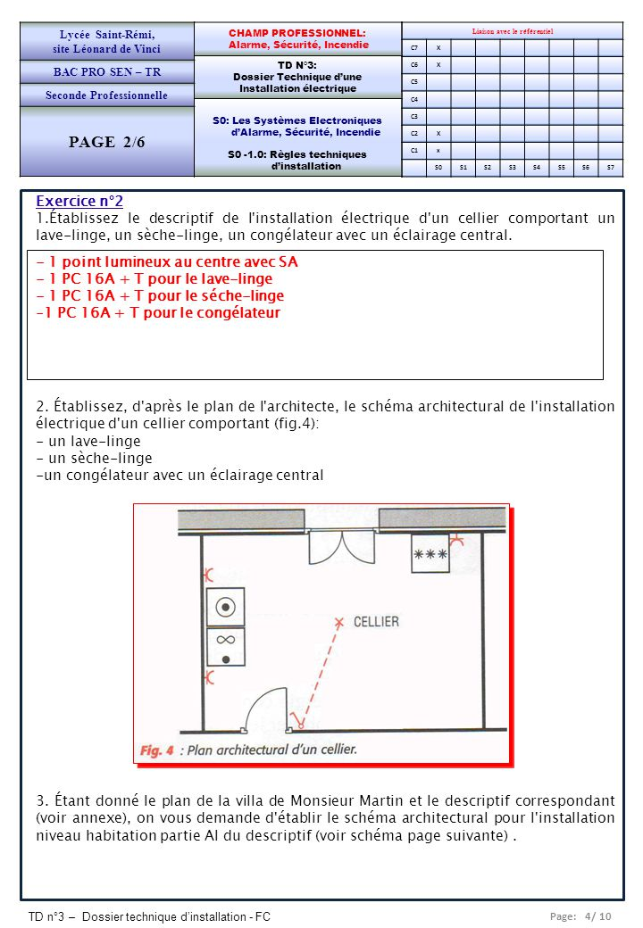 Page: 4/ 10 TD n°3 – Dossier technique d'installation - FC Liaison avec le référentiel C7X C6X C5 C4 C3 C2X C1x S0S1S2S3S4S5S6S7 CHAMP PROFESSIONNEL: