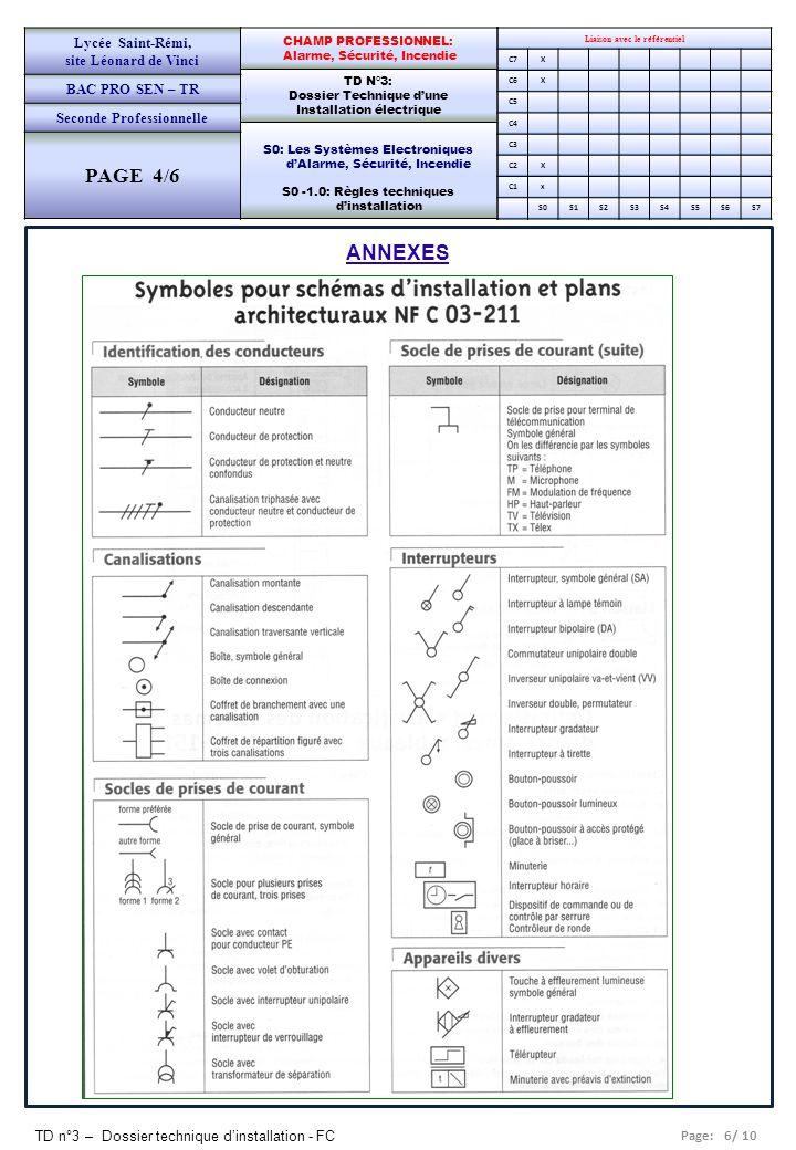 Page: 6/ 10 TD n°3 – Dossier technique d'installation - FC Liaison avec le référentiel C7X C6X C5 C4 C3 C2X C1x S0S1S2S3S4S5S6S7 CHAMP PROFESSIONNEL: