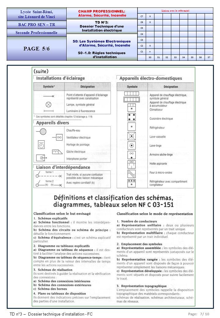 Page: 7/ 10 TD n°3 – Dossier technique d'installation - FC Liaison avec le référentiel C7X C6X C5 C4 C3 C2X C1x S0S1S2S3S4S5S6S7 CHAMP PROFESSIONNEL: