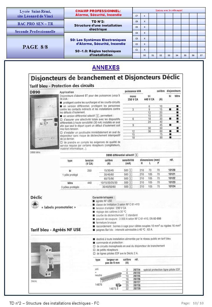 Page: 10/ 10 TD n°2 – Structure des installations électriques - FC Liaison avec le référentiel C7x C6X C5X C4X C3X C2X C1X S0S1S2S3S4S5S6S7 CHAMP PROFESSIONNEL: Alarme, Sécurité, Incendie TD N°2: Structure d'une installation électrique S0: Les Systèmes Electroniques d'Alarme, Sécurité, Incendie S0 -1.0: Règles techniques d'installation Lycée Saint-Rémi, site Léonard de Vinci BAC PRO SEN – TR Seconde Professionnelle PAGE 8/8 ANNEXES